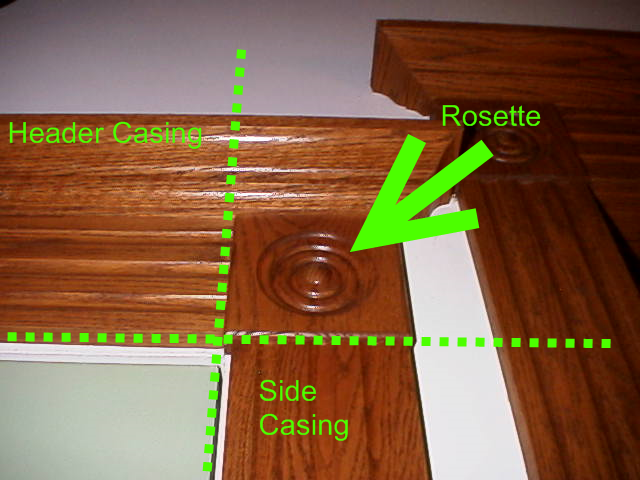 Casing with Rosette