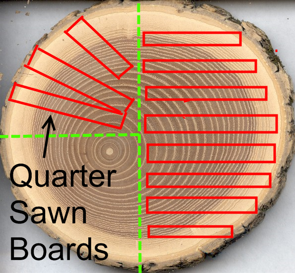 Quarter Sawn Boards