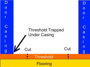 Remove Threshold