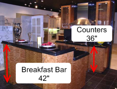 Kitchen on Kitchen Countertop Height  36    Total  Breakfast Bar Height  42